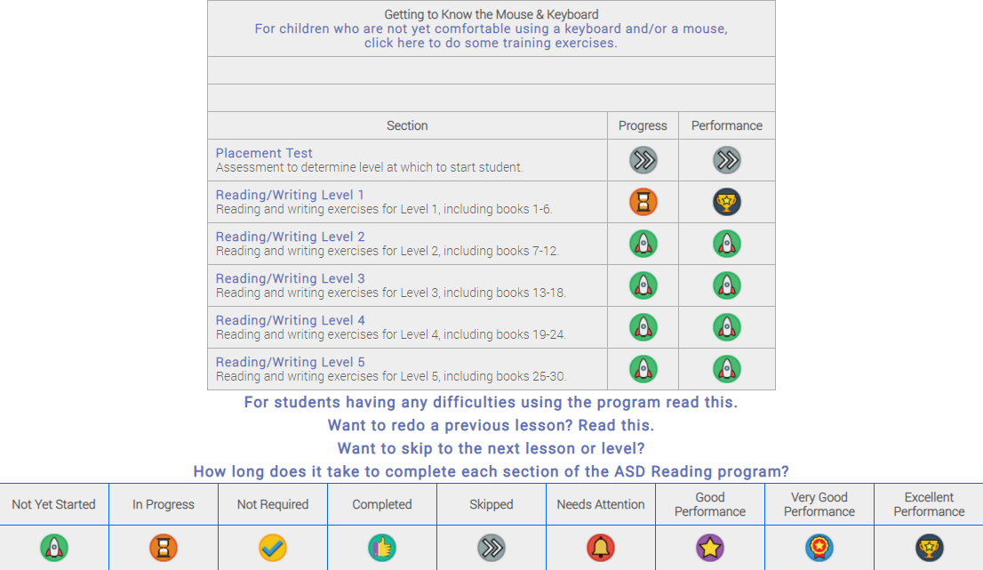 asd reading l asd reading reviews l asd reading program