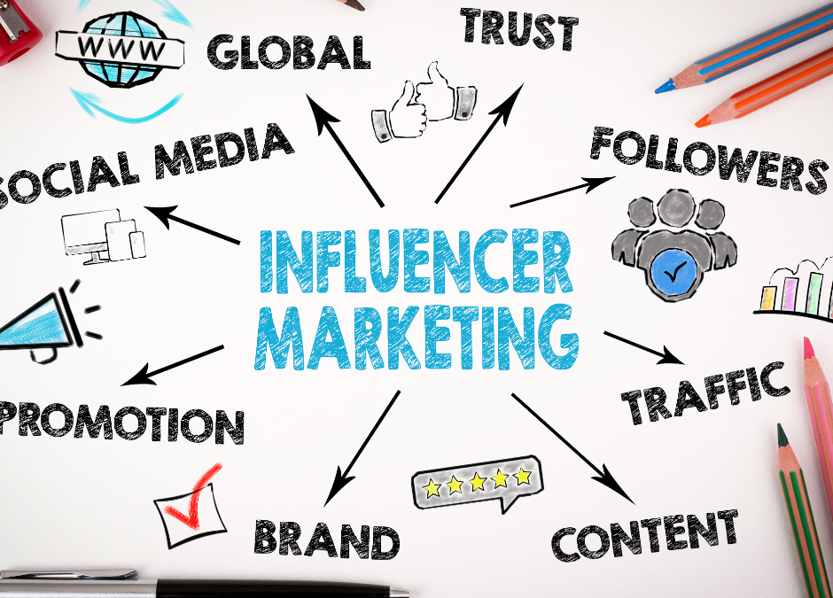 Brands and Influencers📢: Zooming into a New Era of Influencer Marketing